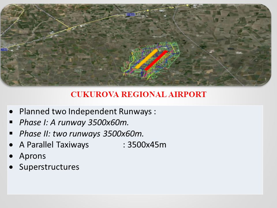 Planned two Independent Runways : Phase I: A runway 3500x60m. Phase II: two runways 3500x60m. A Parallel Taxiways : 3500x45m Aprons Superstructures CU