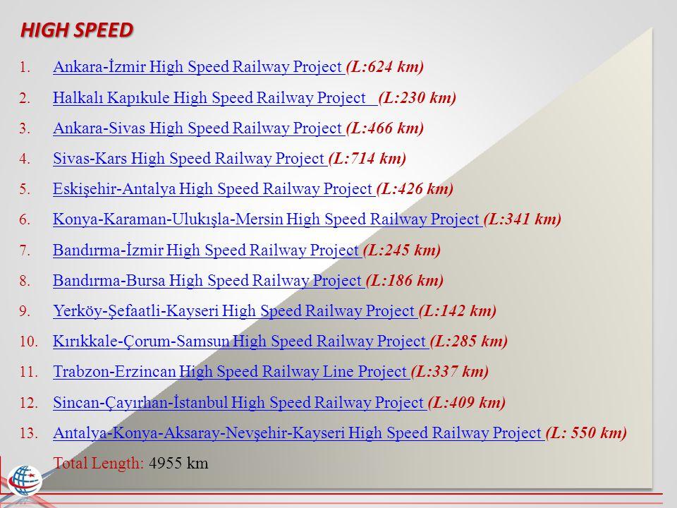 1.Tekirdağ-Muratlı –Buyukkarıstıran Railway Line (L:48 km) 2.Kemalpaşa OSB Railway Line (L:27,22 km) 3.Kars-Tiflis Railway Line (L:76 km)Kars-Tiflis Railway Line 4.Adapazarı- Karasu, Ereğli, Bartın Port Railway Line (L:285 km)Adapazarı- Karasu, Ereğli, Bartın Port Railway Line 5.Samsun -Çarşamba-Terme-Ünye-Fatsa Railway Line (L:102,3km)Samsun -Çarşamba-Terme-Ünye-Fatsa Railway Line 6.Toprakkale-Habur Railway Line (L:731 km)Toprakkale-Habur Railway Line 7.Aydın-Çine-Yatağan-Güllük Port Railway Line (L:159 km)Aydın-Çine-Yatağan-Güllük Port Railway Line 8.Kars-Iğdır-Aralık-Dilucu Railway Line (L:223,6 km)Kars-Iğdır-Aralık-Dilucu Railway Line 9.Tokat-Turhal Railway Line (L:42 km) 10.Kırşehir- Yerköy Railway Line (L:90 km) CONVENTIONAL