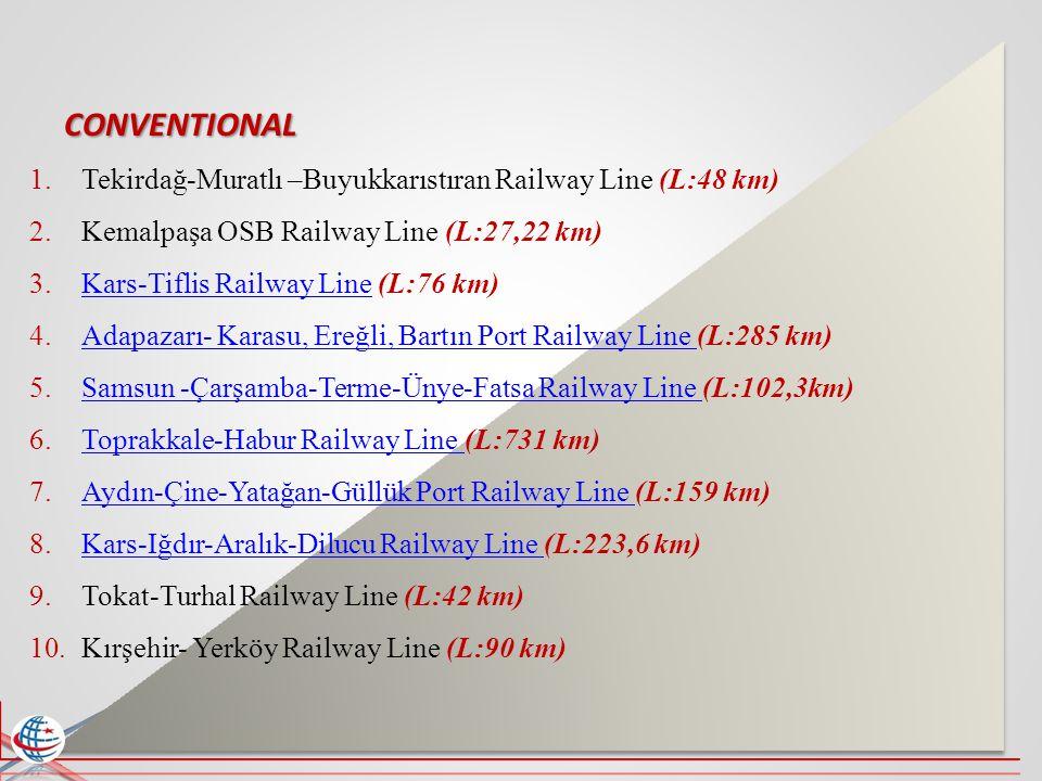 11.Van Lake North Pass Railway Line (L:237 km) 12.Şanlıurfa-Mürşitpınar Railway Line (L:63 km) 13.Kars-Çıldır-Ardahan Railway Line (L:67 km) 14.Erzincan-Muş Railway Line (L:210 km) 15.Erzincan-Diyarbakır-Mardin Railway Line (L:500 km) 16.Diyarbakır-Urfa Railway Line (L:250 km) 17.Kemalpaşa-Torbalı ve Alsancak Ports Railway Link (L:70 km) 18.Displacement of Sinan-Batman Railway Line (L:6,5 km) 19.Kırşehir-Aksaray-Ulukışla Railway Line (L:220 km) Total Length: 3407,62 km
