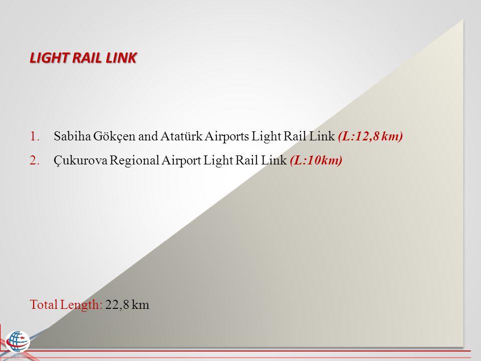 1.Sabiha Gökçen and Atatürk Airports Light Rail Link (L:12,8 km) 2.Çukurova Regional Airport Light Rail Link (L:10km) Total Length: 22,8 km LIGHT RAIL