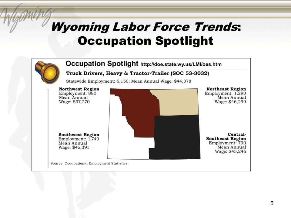 Wyoming Labor Force Trends: Occupation Spotlight 5