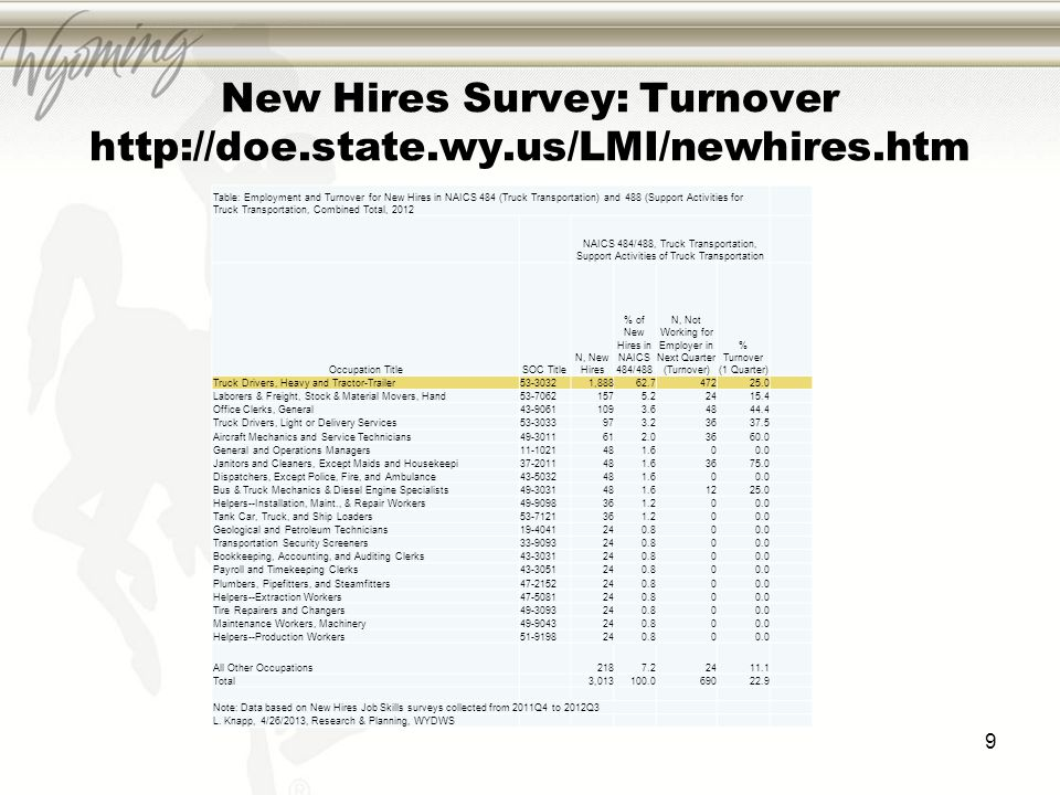 New Hires Survey: Turnover http://doe.state.wy.us/LMI/newhires.htm Table: Employment and Turnover for New Hires in NAICS 484 (Truck Transportation) an