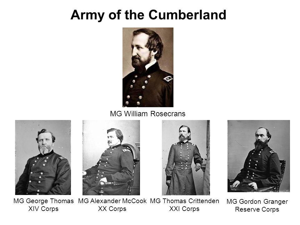 MG George Thomas XIV Corps MG William Rosecrans Army of the Cumberland MG Thomas Crittenden XXI Corps MG Alexander McCook XX Corps MG Gordon Granger R