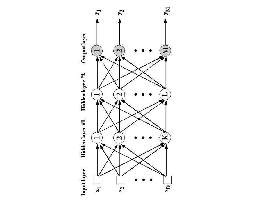 Familiar Uses of Building Blocks A Musical Tone Consists of Harmonics
