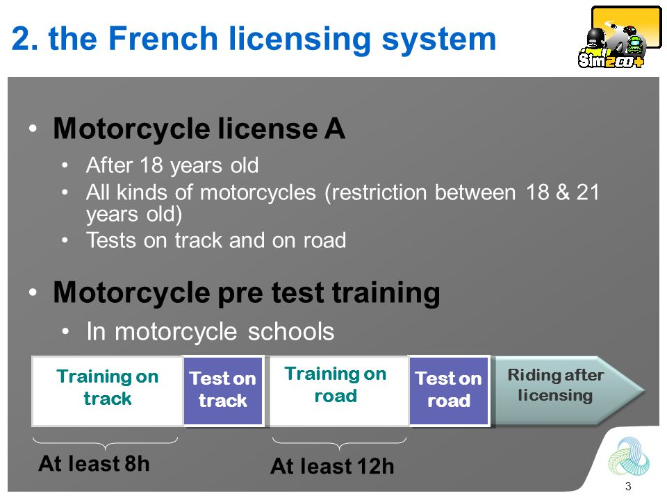 3 2. the French licensing system Motorcycle license A After 18 years old All kinds of motorcycles (restriction between 18 & 21 years old) Tests on tra