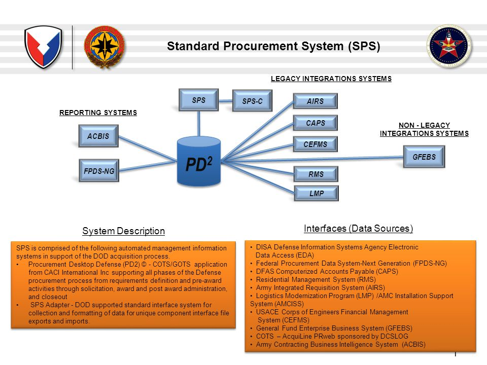 "Presentation ""Army Business Center for Acquisition Systems Mrs ..."