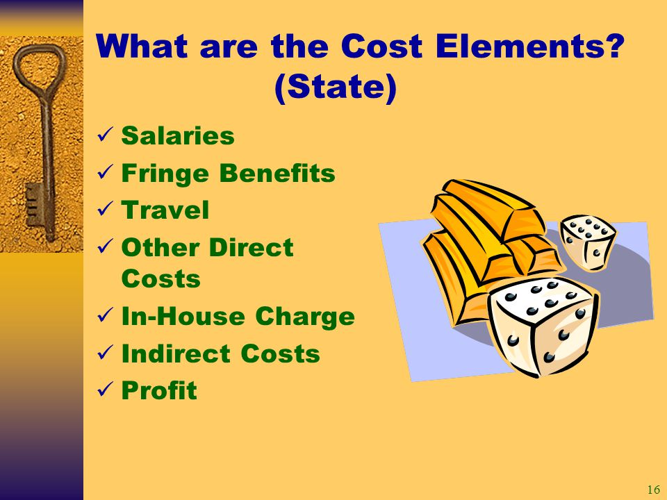 16 What are the Cost Elements.