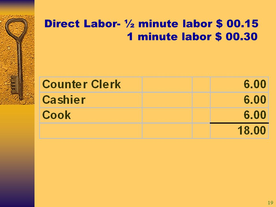 19 Direct Labor- ½ minute labor $ 00.15 1 minute labor $ 00.30