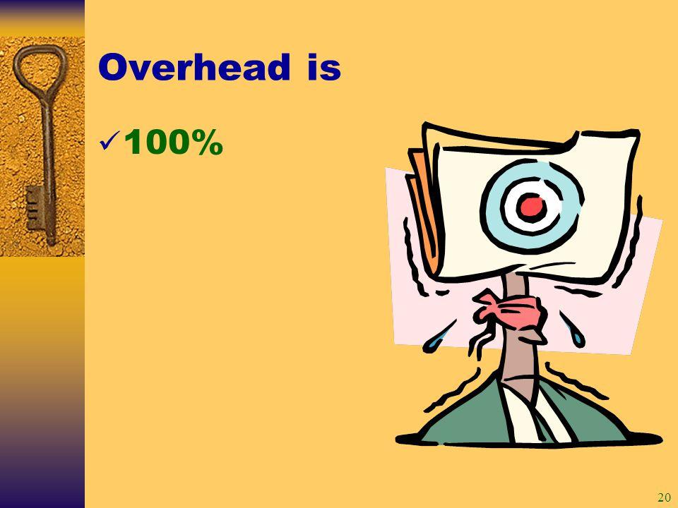 20 Overhead is 100%