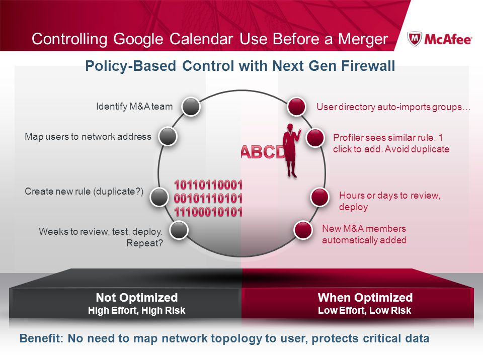 Controlling Google Calendar Use Before a Merger Benefit: No need to map network topology to user, protects critical data Policy-Based Control with Next Gen Firewall When Optimized Low Effort, Low Risk Not Optimized High Effort, High Risk