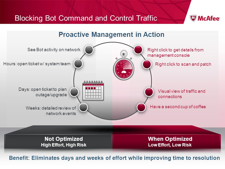 Blocking Bot Command and Control Traffic Benefit: Eliminates days and weeks of effort while improving time to resolution Proactive Management in Action When Optimized Low Effort, Low Risk Not Optimized High Effort, High Risk