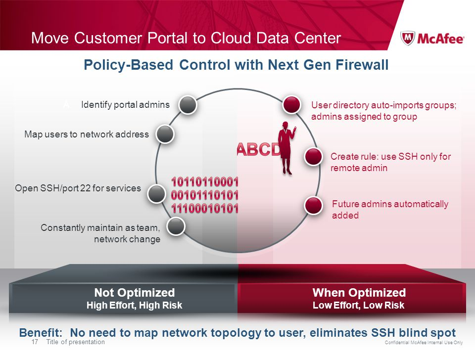 Confidential McAfee Internal Use Only 17Title of presentation Move Customer Portal to Cloud Data Center Benefit: No need to map network topology to user, eliminates SSH blind spot Policy-Based Control with Next Gen Firewall When Optimized Low Effort, Low Risk Not Optimized High Effort, High Risk