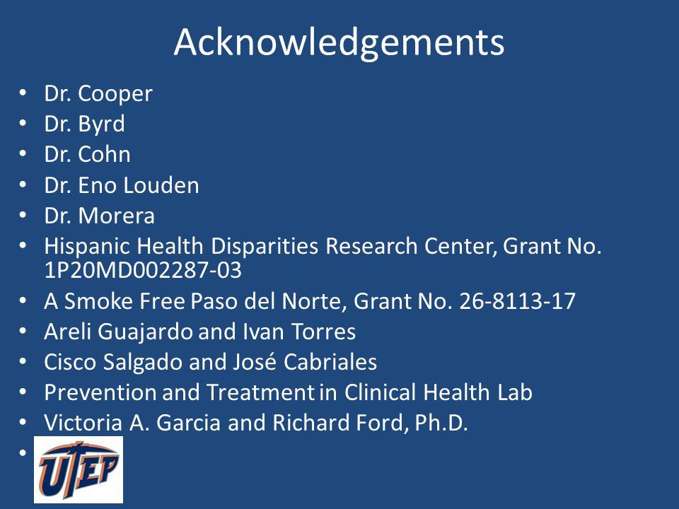 Acknowledgements Dr.Cooper Dr. Byrd Dr. Cohn Dr. Eno Louden Dr.