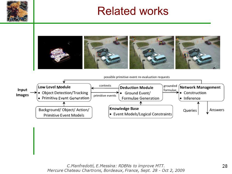 C.Manfredotti, E.Messina: RDBNs to improve MTT. Mercure Chateau Chartrons, Bordeaux, France, Sept.