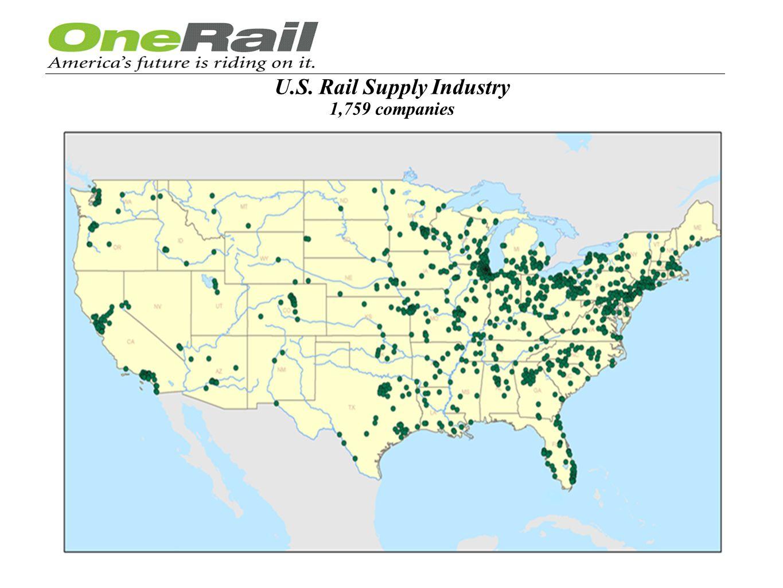 U.S. Rail Supply Industry 1,759 companies