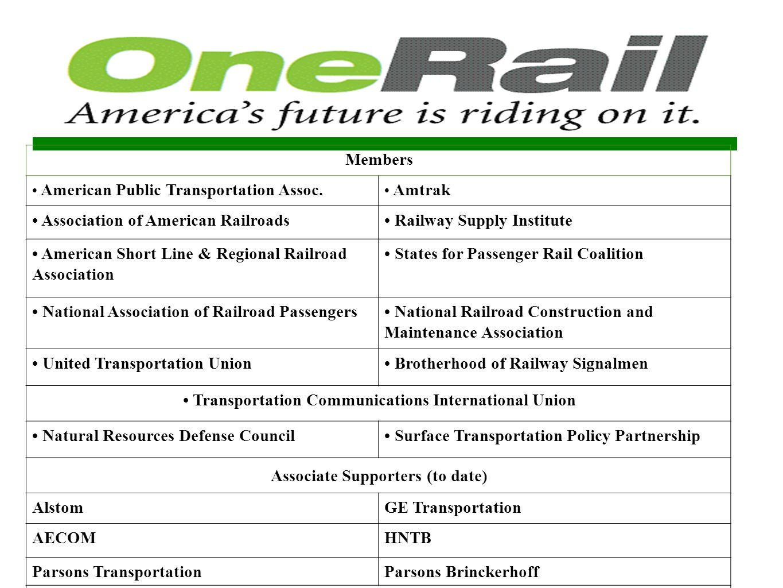 Members American Public Transportation Assoc.