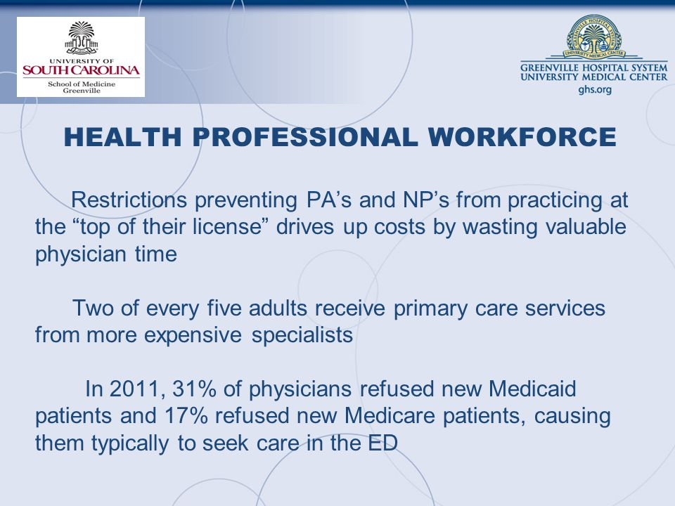 HEALTH PROFESSIONAL WORKFORCE Restrictions preventing PAs and NPs from practicing at the top of their license drives up costs by wasting valuable physician time Two of every five adults receive primary care services from more expensive specialists In 2011, 31% of physicians refused new Medicaid patients and 17% refused new Medicare patients, causing them typically to seek care in the ED