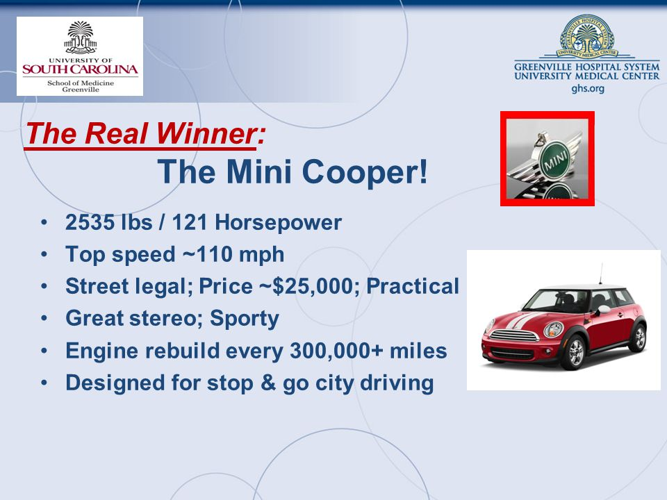 The Real Winner: The Mini Cooper.