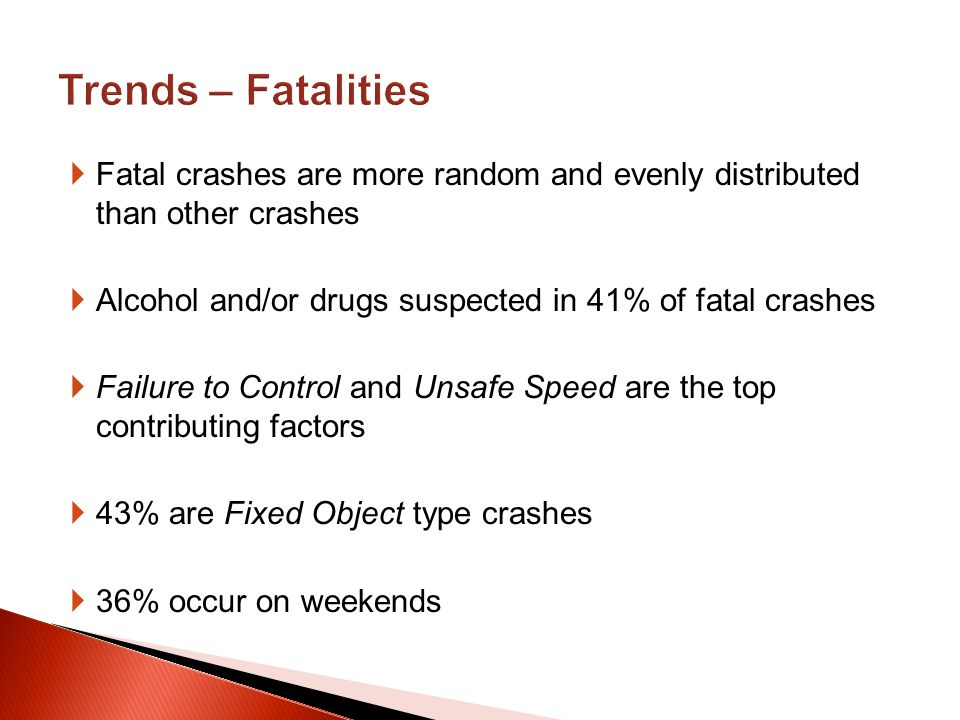Fatal crashes are more random and evenly distributed than other crashes Alcohol and/or drugs suspected in 41% of fatal crashes Failure to Control and
