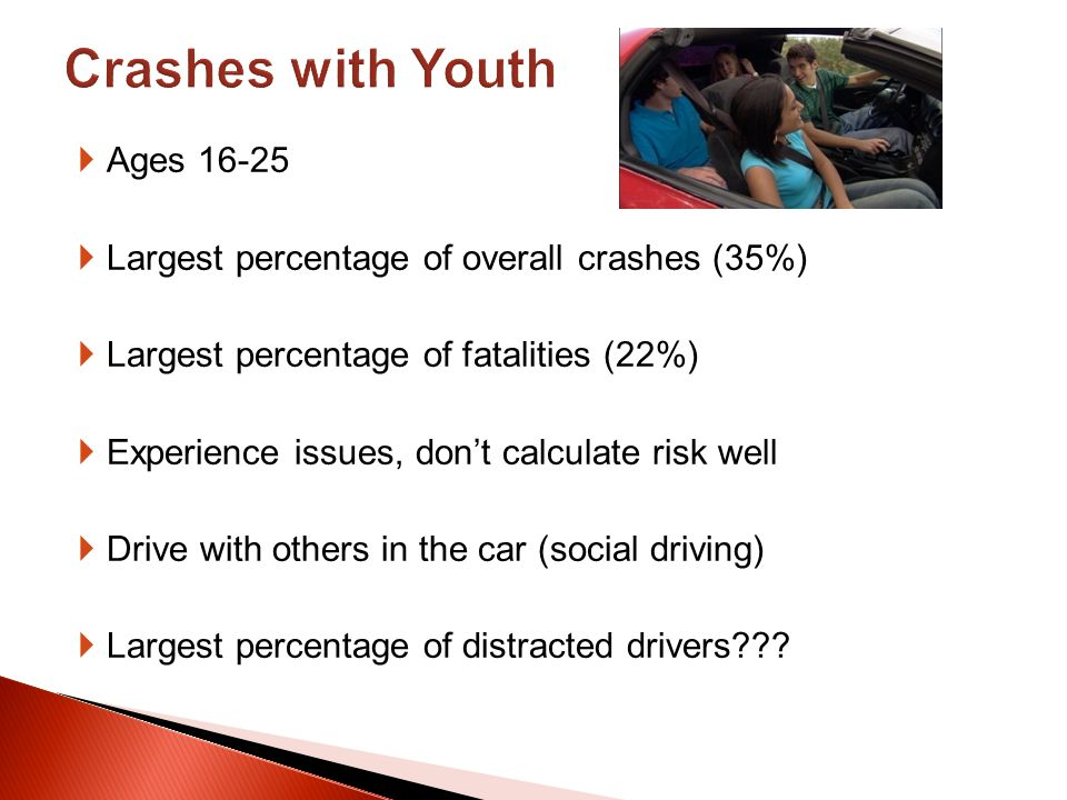 Ages 16-25 Largest percentage of overall crashes (35%) Largest percentage of fatalities (22%) Experience issues, dont calculate risk well Drive with o