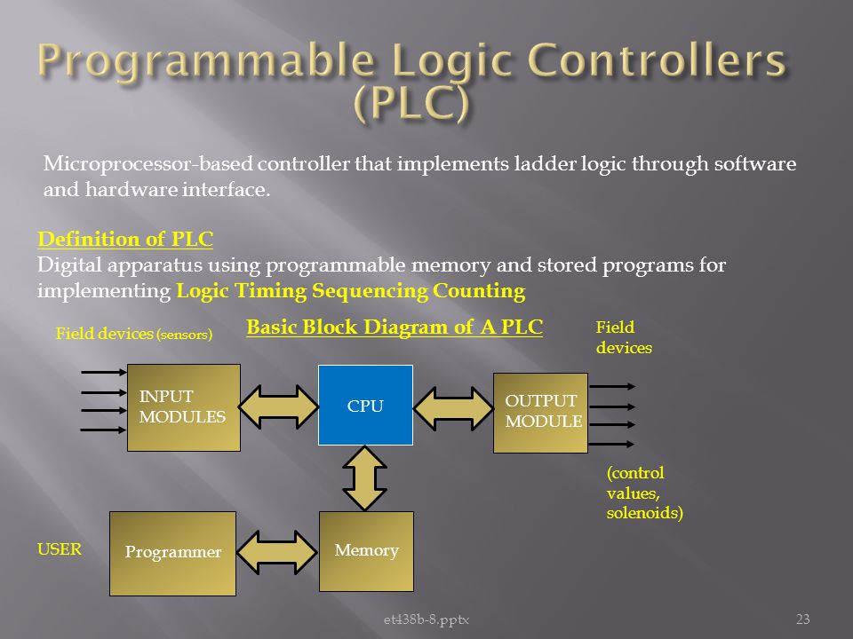 et438b-8.pptx23 Microprocessor-based controller that implements ladder logic through software and hardware interface.
