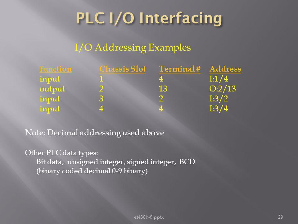 et438b-8.pptx29 I/O Addressing Examples Func tionChassis SlotTerminal # Address input14 I:1/4 output213 O:2/13 input32 I:3/2 input 44 I:3/4 Note: Deci