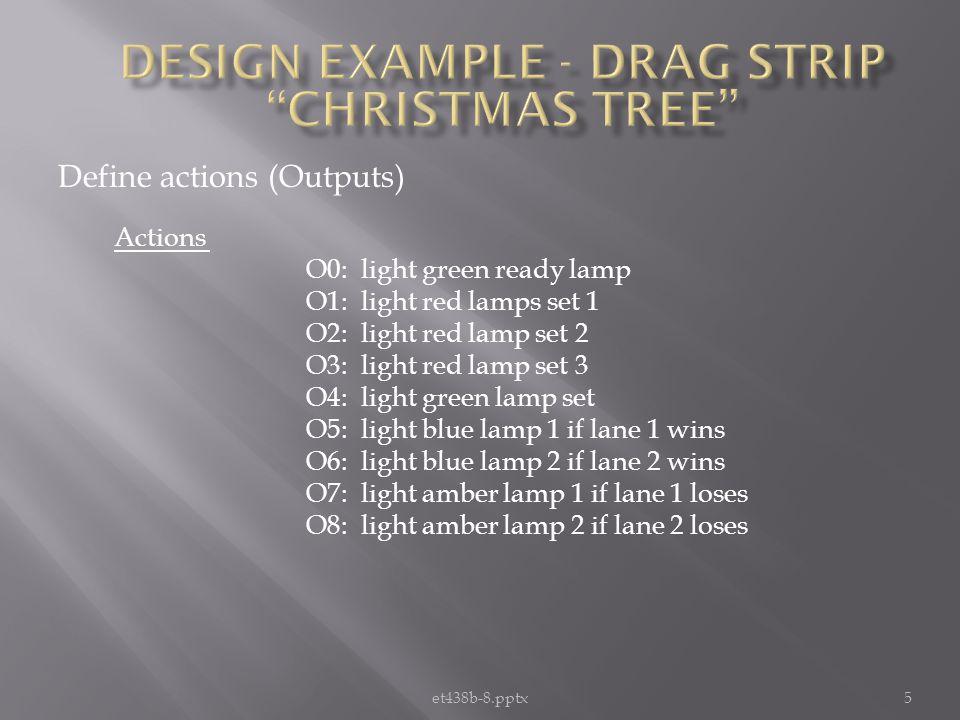 et438b-8.pptx5 Actions O0: light green ready lamp O1: light red lamps set 1 O2: light red lamp set 2 O3: light red lamp set 3 O4: light green lamp set