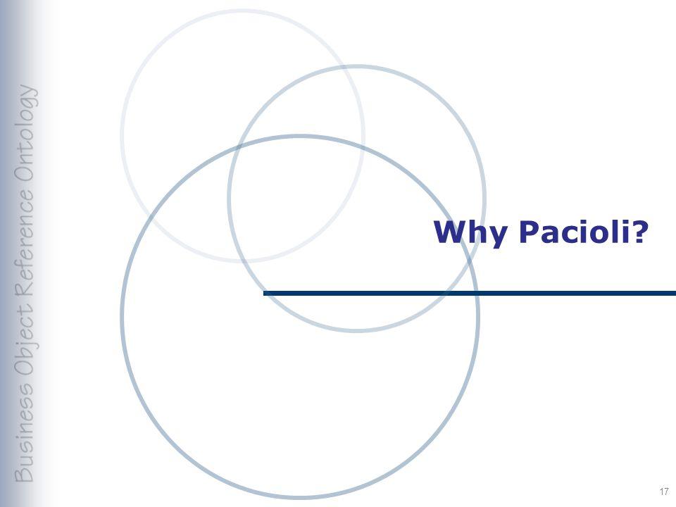 Why Pacioli 17