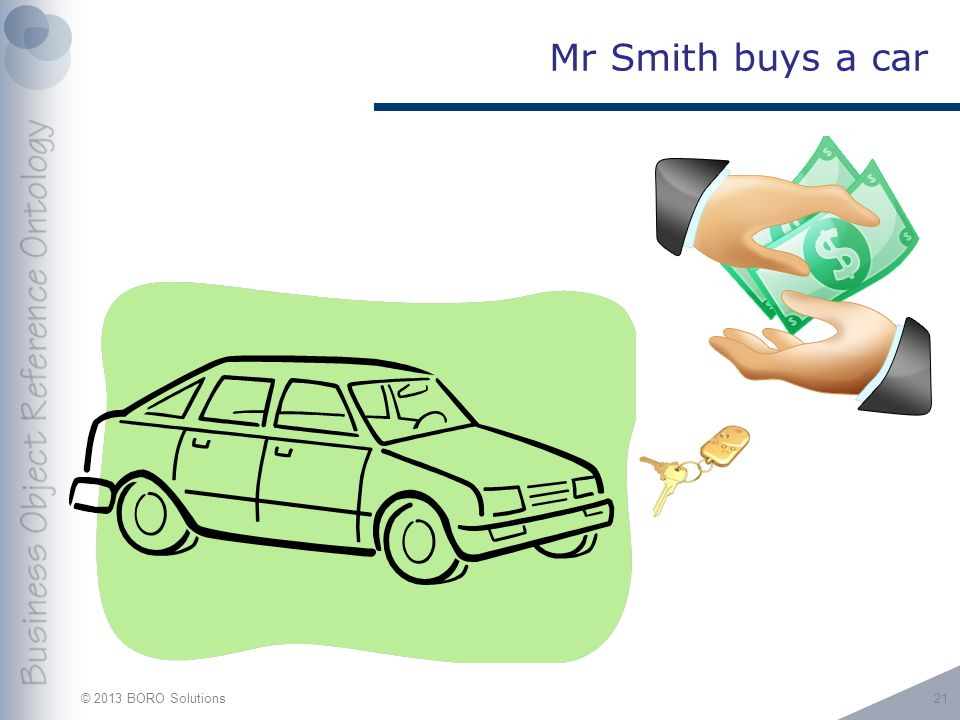 © 2013 BORO Solutions Mr Smith buys a car 21
