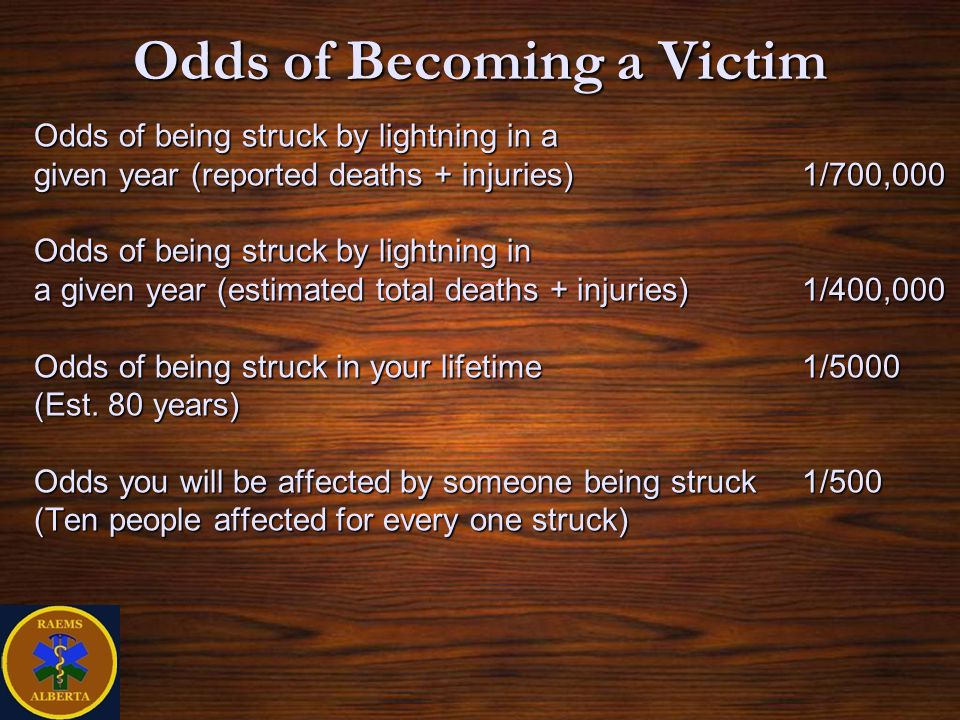 Odds of Becoming a Victim Odds of being struck by lightning in a given year (reported deaths + injuries)1/700,000 Odds of being struck by lightning in a given year (estimated total deaths + injuries) 1/400,000 Odds of being struck in your lifetime 1/5000 (Est.