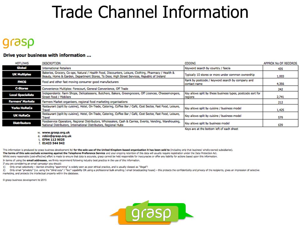 Trade Channel Information