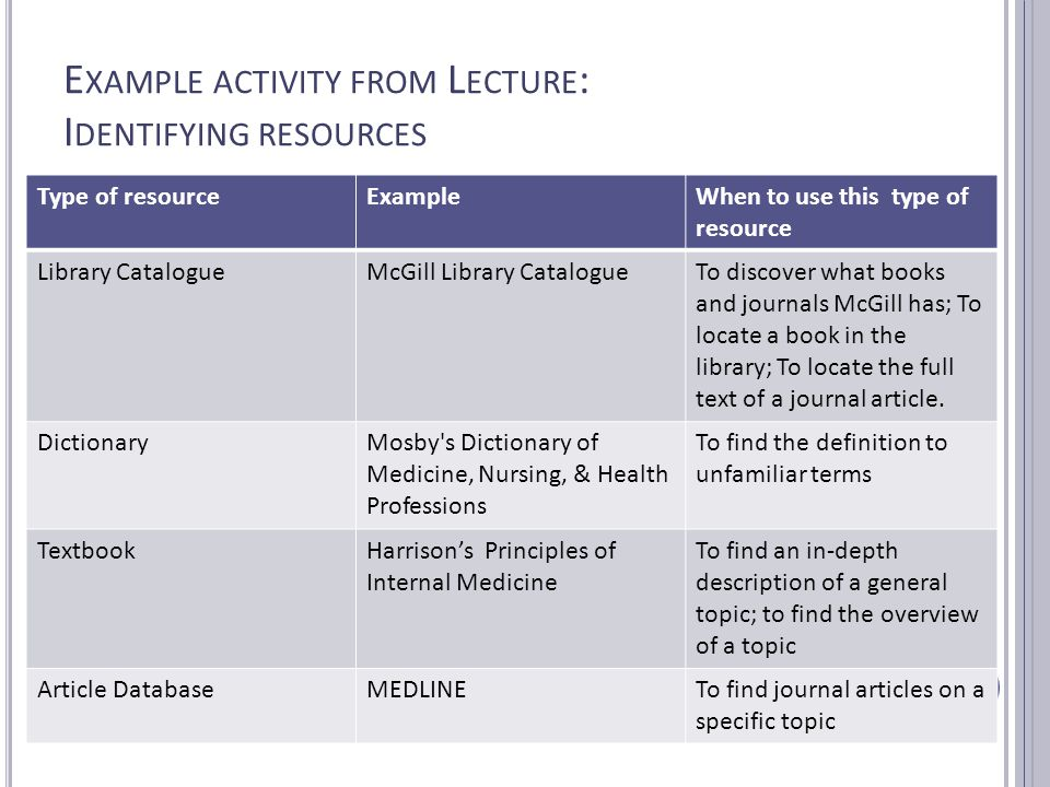 E XAMPLE ACTIVITY FROM L ECTURE : I DENTIFYING RESOURCES Type of resourceExampleWhen to use this type of resource Library CatalogueMcGill Library Cata