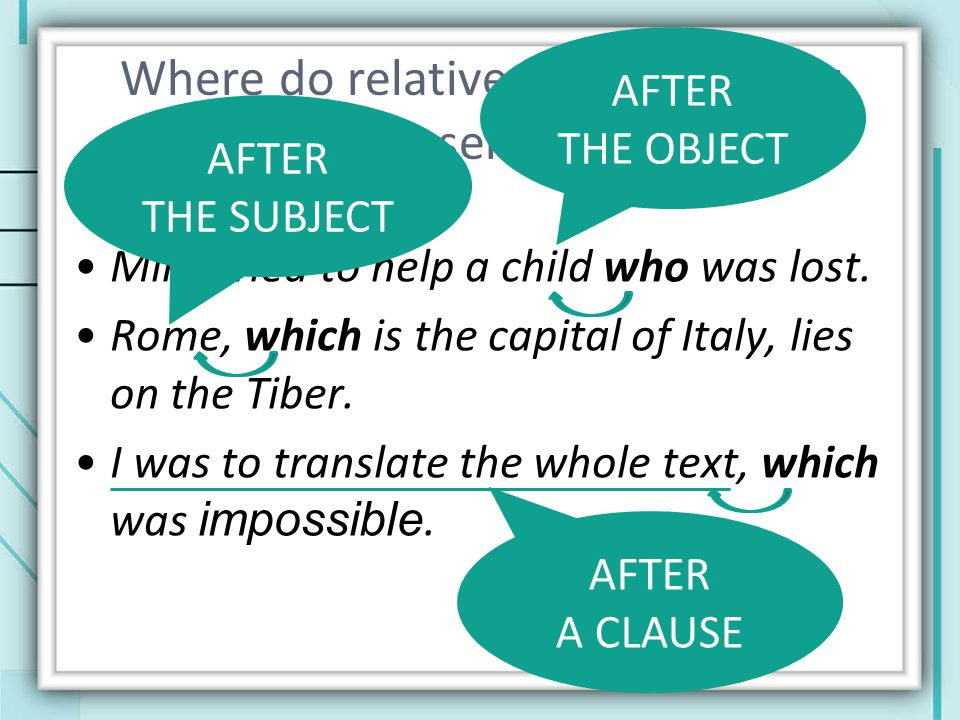 Where do relative clauses appear in the sentence. Mike tried to help a child who was lost.