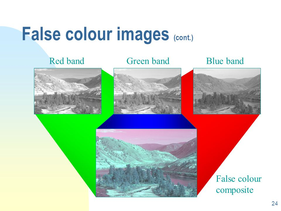 23 False colour images rIf we change the picture using red light for blue photo, green for red, blue for green, we produce a false colour image, or false colour composite.