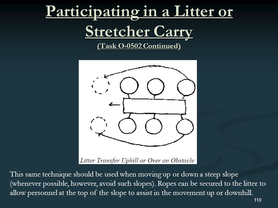 Participating in a Litter or Stretcher Carry (Task O-0502 Continued) 110 This same technique should be used when moving up or down a steep slope (when