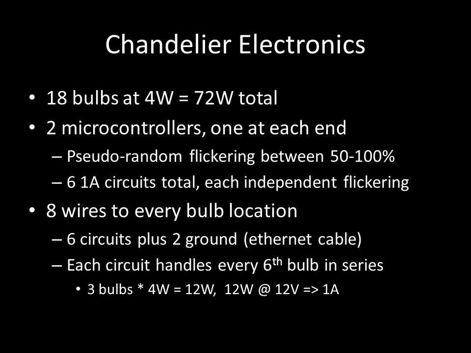 Chandelier Electronics 18 bulbs at 4W = 72W total 2 microcontrollers, one at each end – Pseudo-random flickering between % – 6 1A circuits total, each independent flickering 8 wires to every bulb location – 6 circuits plus 2 ground (ethernet cable) – Each circuit handles every 6 th bulb in series 3 bulbs * 4W = 12W, 12V => 1A