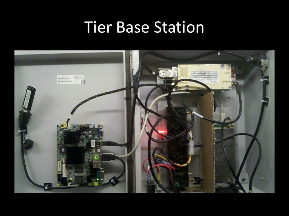 Tier Base Station