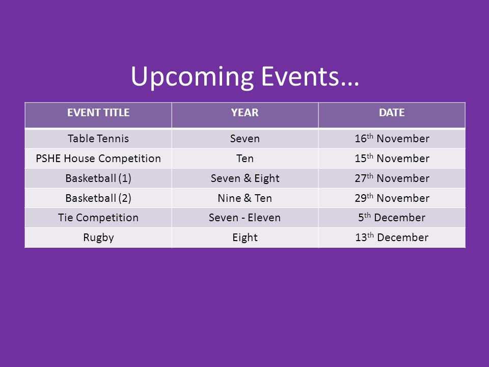 Upcoming Events… EVENT TITLEYEARDATE Table TennisSeven16 th November PSHE House CompetitionTen15 th November Basketball (1)Seven & Eight27 th November Basketball (2)Nine & Ten29 th November Tie CompetitionSeven - Eleven5 th December RugbyEight13 th December