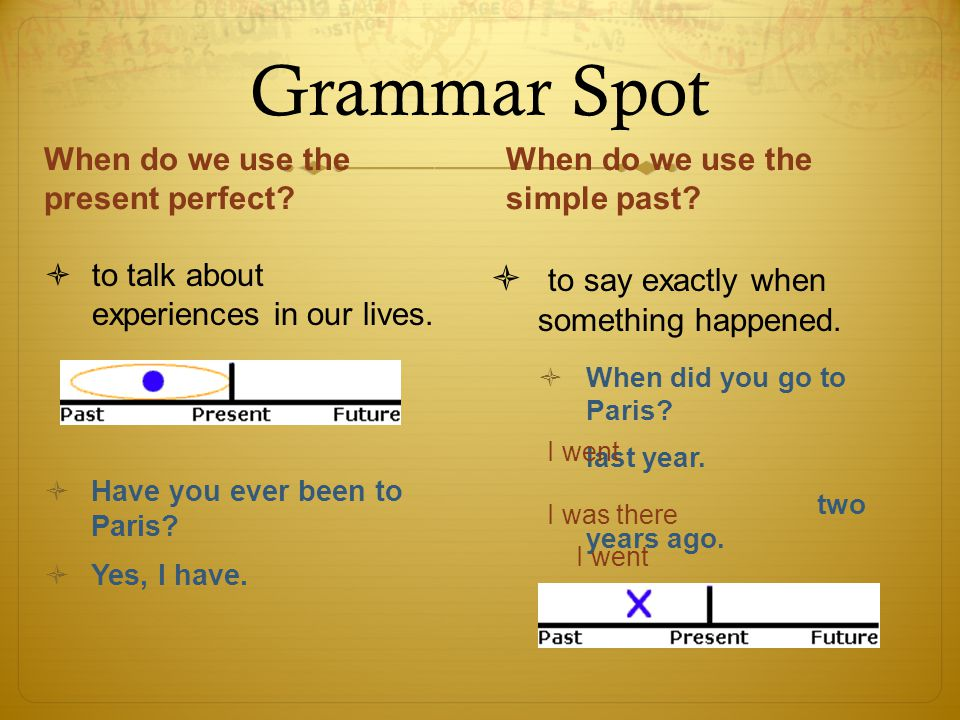 Grammar Spot to talk about experiences in our lives.