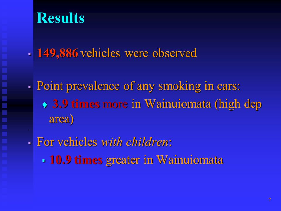 7 Results 149,886 vehicles were observed 149,886 vehicles were observed Point prevalence of any smoking in cars: Point prevalence of any smoking in ca