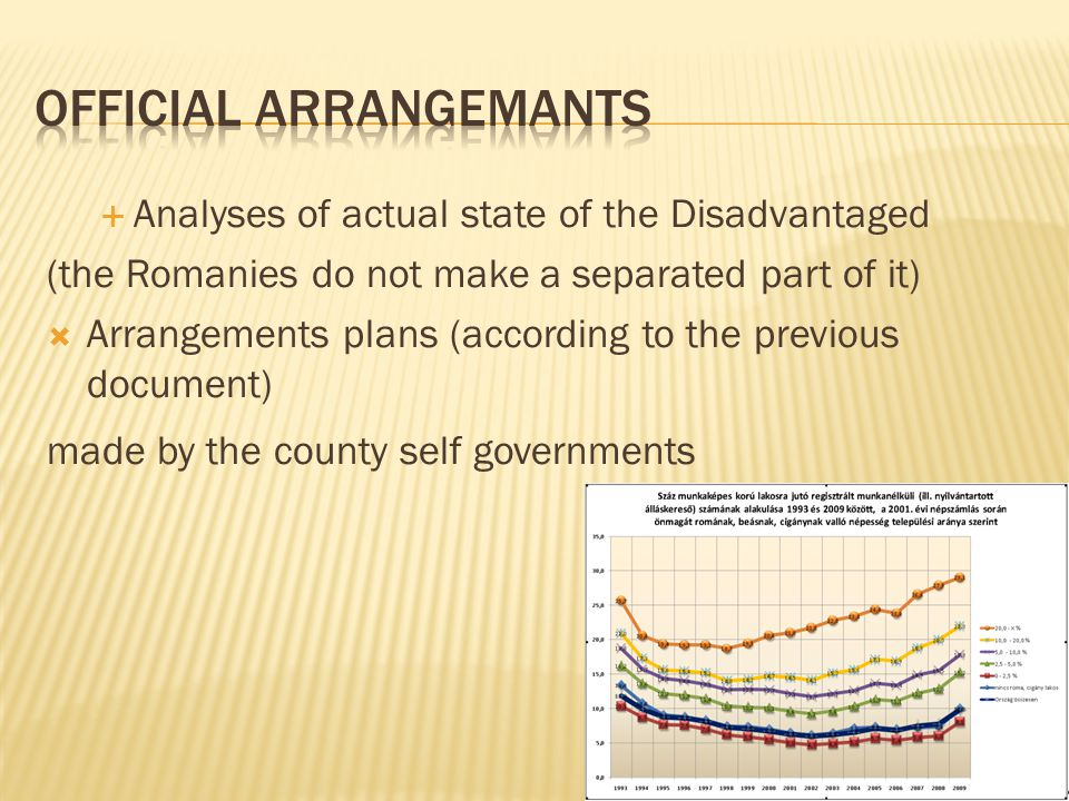 Analyses of actual state of the Disadvantaged (the Romanies do not make a separated part of it) Arrangements plans (according to the previous document) made by the county self governments