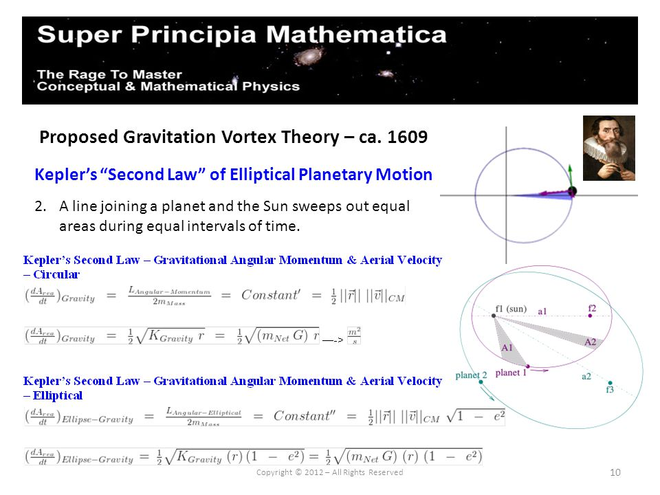 10 Proposed Gravitation Vortex Theory – ca. 1609 Keplers Second Law of Elliptical Planetary Motion 2.A line joining a planet and the Sun sweeps out eq