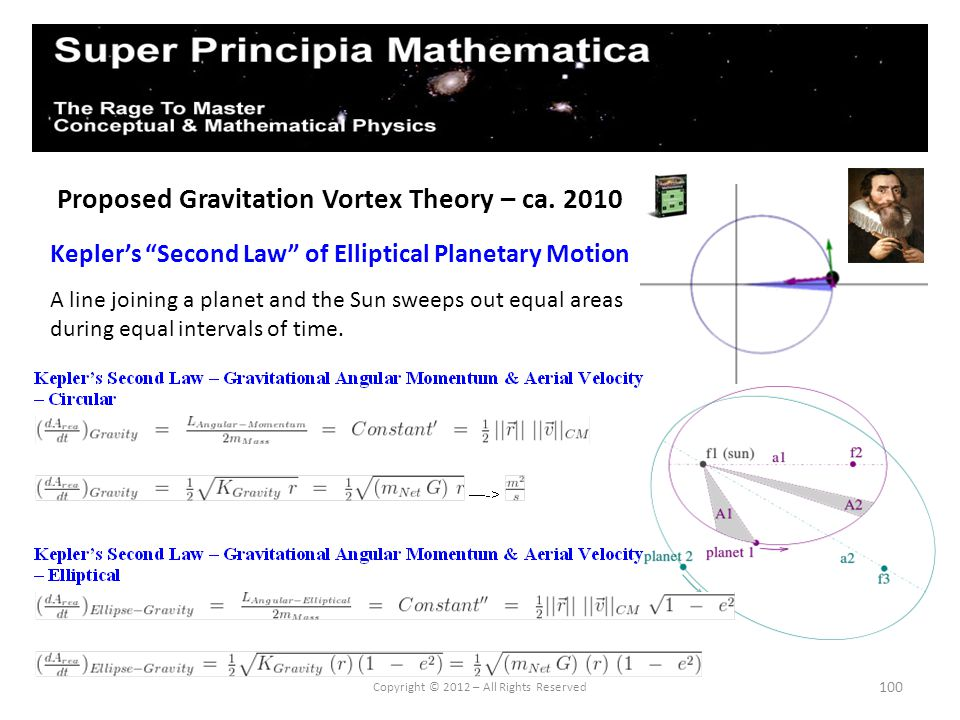 100 Proposed Gravitation Vortex Theory – ca. 2010 Keplers Second Law of Elliptical Planetary Motion A line joining a planet and the Sun sweeps out equ