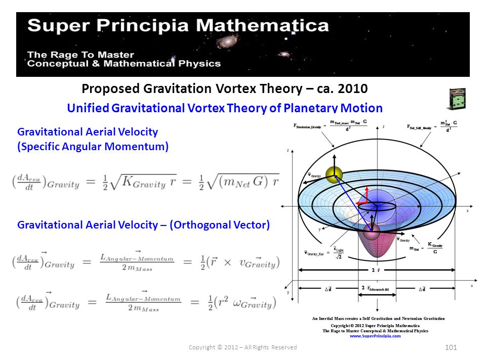 101 Proposed Gravitation Vortex Theory – ca. 2010 Unified Gravitational Vortex Theory of Planetary Motion Copyright © 2012 – All Rights Reserved Gravi