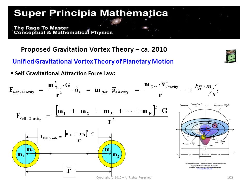 108 Proposed Gravitation Vortex Theory – ca. 2010 Unified Gravitational Vortex Theory of Planetary Motion Copyright © 2012 – All Rights Reserved Self