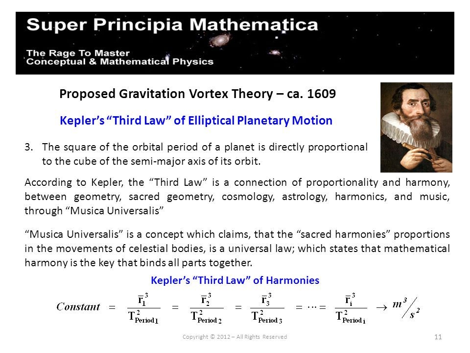 11 Proposed Gravitation Vortex Theory – ca. 1609 Keplers Third Law of Elliptical Planetary Motion 3.The square of the orbital period of a planet is di