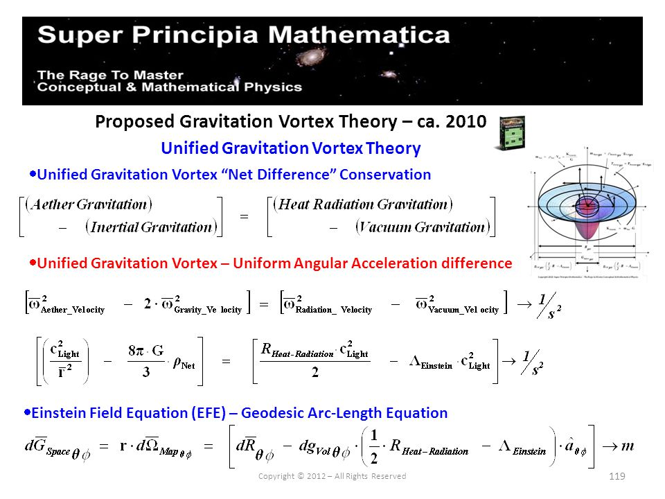 119 Proposed Gravitation Vortex Theory – ca. 2010 Unified Gravitation Vortex Theory Copyright © 2012 – All Rights Reserved Unified Gravitation Vortex