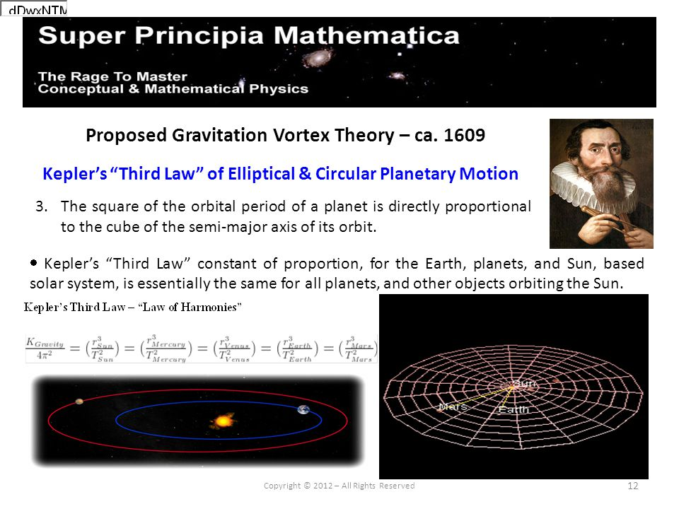 12 Proposed Gravitation Vortex Theory – ca. 1609 Keplers Third Law of Elliptical & Circular Planetary Motion 3.The square of the orbital period of a p