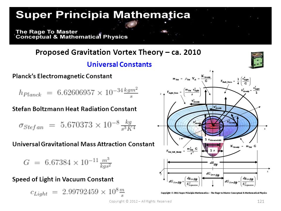 121 Proposed Gravitation Vortex Theory – ca. 2010 Universal Constants Copyright © 2012 – All Rights Reserved Plancks Electromagnetic Constant Stefan B