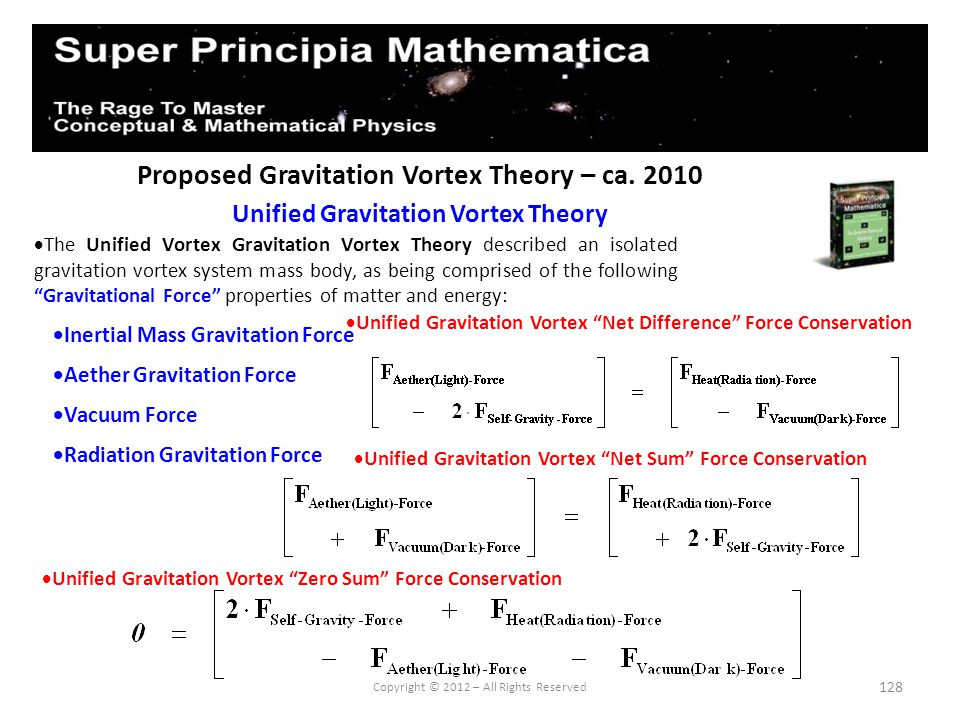 128 Proposed Gravitation Vortex Theory – ca. 2010 Unified Gravitation Vortex Theory Copyright © 2012 – All Rights Reserved The Unified Vortex Gravitat